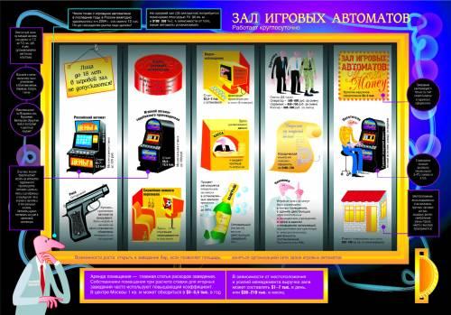 Игровые автоматы симуляторы онлайн бесплатно казино slotico отзывы